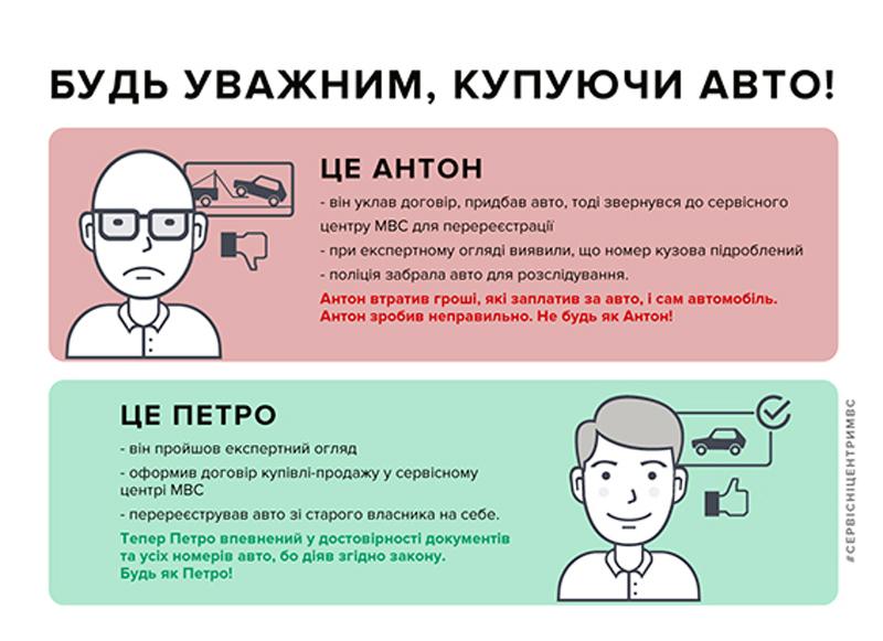 Поліція Покровська застерігає: будь уважним, купуючи авто, фото-1