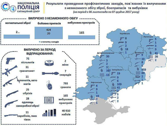 «В результаті відпрацювання на сході країни задокументовано понад 690 злочинів у сфері незаконного поводження зі зброєю», - В'ячеслав Аброс..., фото-6