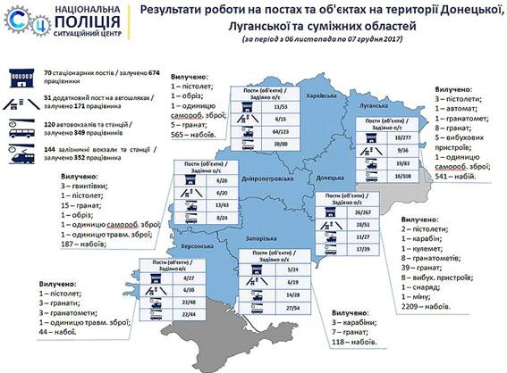 «В результаті відпрацювання на сході країни задокументовано понад 690 злочинів у сфері незаконного поводження зі зброєю», - В'ячеслав Аброс..., фото-8