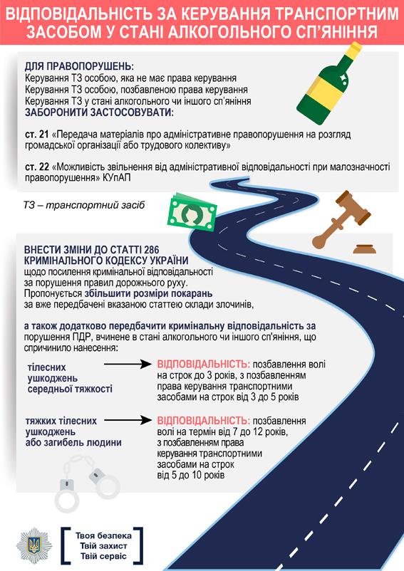 Роз'яснення щодо змін до Правил дорожнього руху, які вступили в дію 1 січня, фото-2