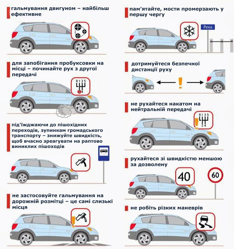 На автошляхах Донеччини очікуються ожеледь. Як безпечно керувати автомобілем в умовах ожеледиці, фото-1