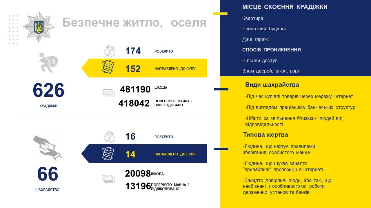 Звіт керівника поліції Добропілля перед населенням за 2018 рік, фото-15