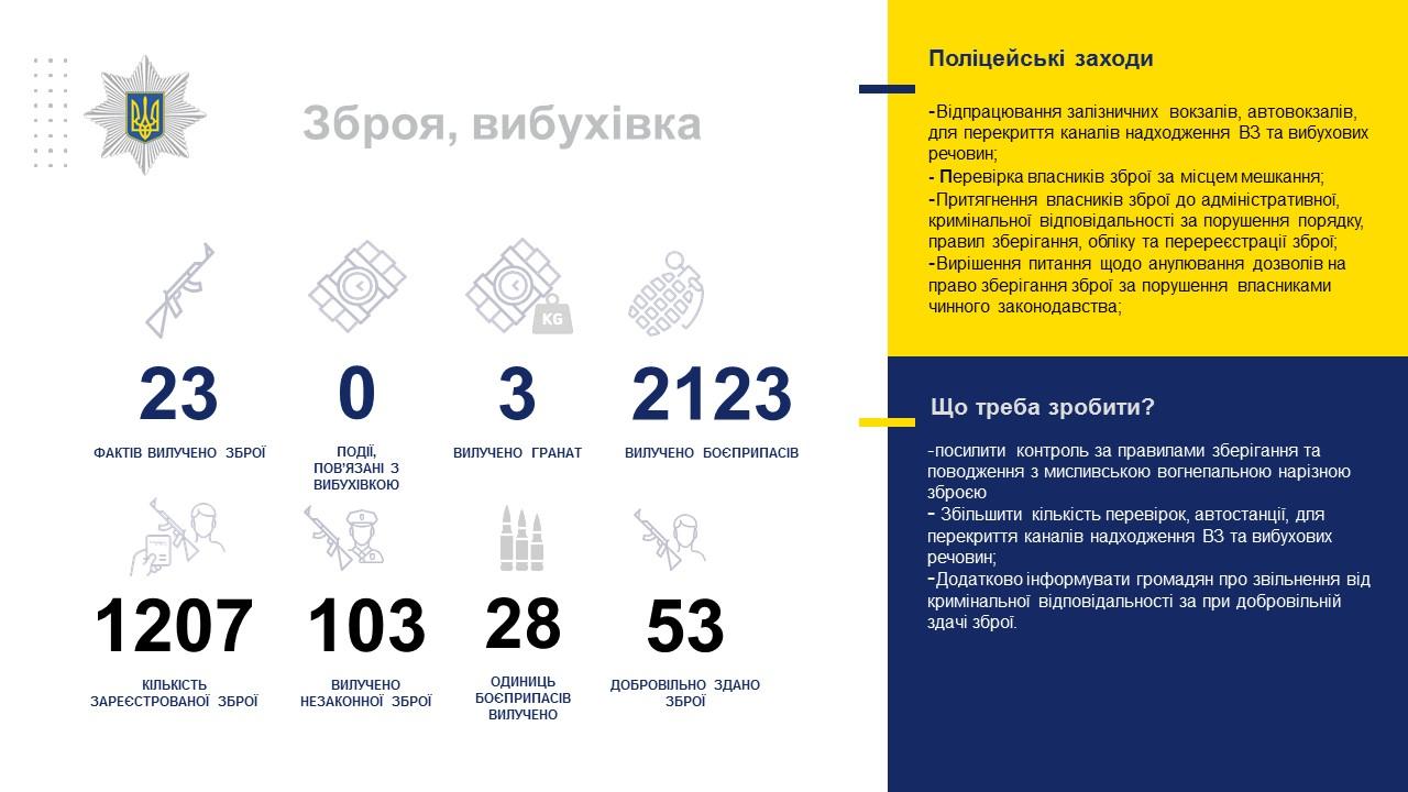 Звіт керівника поліції Добропілля перед населенням за 2018 рік, фото-22