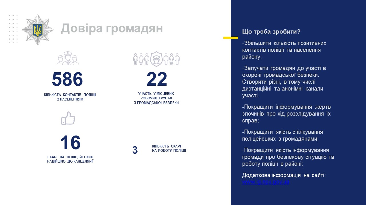 Звіт керівника поліції Добропілля перед населенням за 2018 рік, фото-24