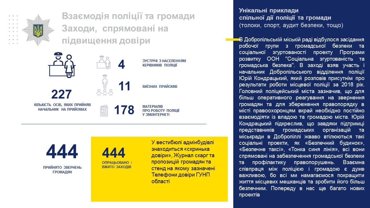 Звіт керівника поліції Добропілля перед населенням за 2018 рік, фото-25