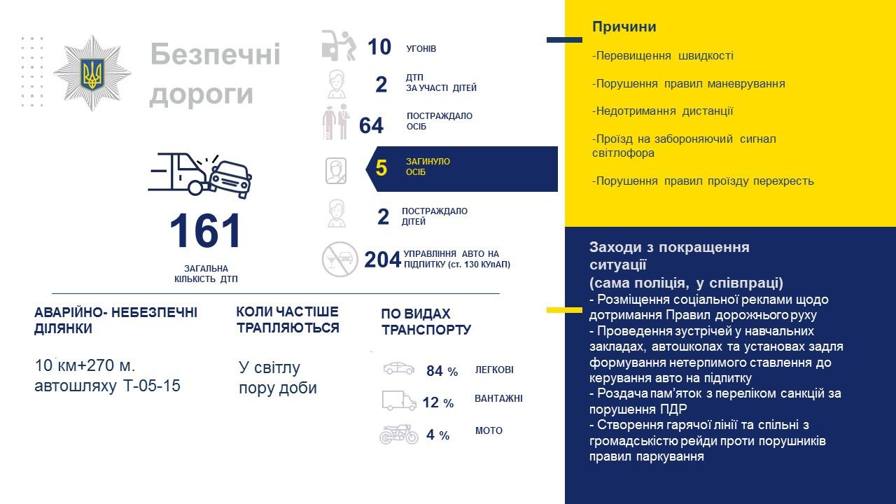 Звіт керівника поліції Добропілля перед населенням за 2018 рік, фото-9