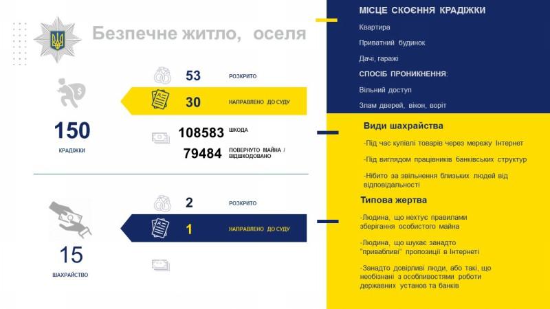 Начальник поліції Добропілля відзвітував перед населенням за 1 квартал 2019 року, фото-13