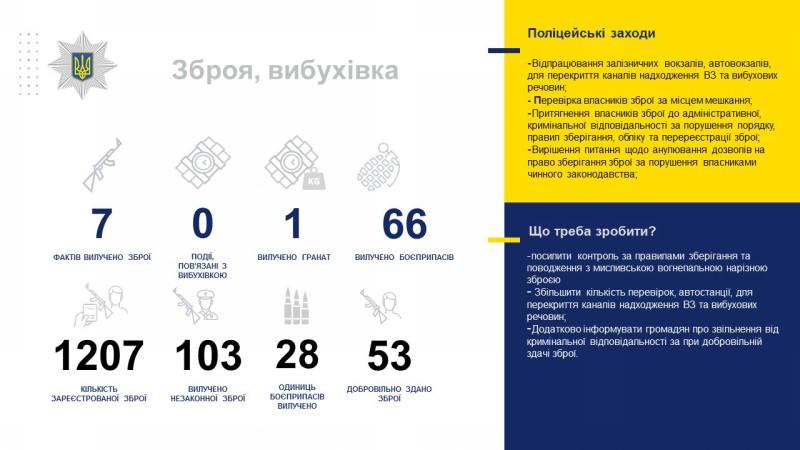 Начальник поліції Добропілля відзвітував перед населенням за 1 квартал 2019 року, фото-20