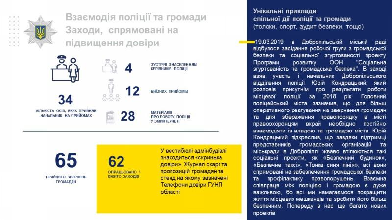 Начальник поліції Добропілля відзвітував перед населенням за 1 квартал 2019 року, фото-23