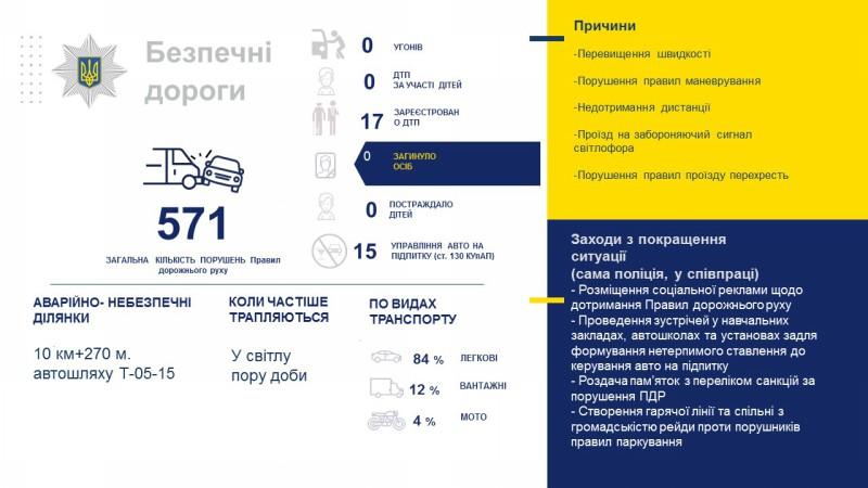 Начальник поліції Добропілля відзвітував перед населенням за 1 квартал 2019 року, фото-8