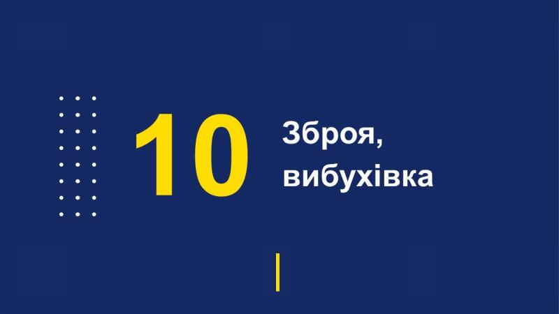 Звіт начальника поліції Покровська перед громадою за 4 місяця 2019 року, фото-23