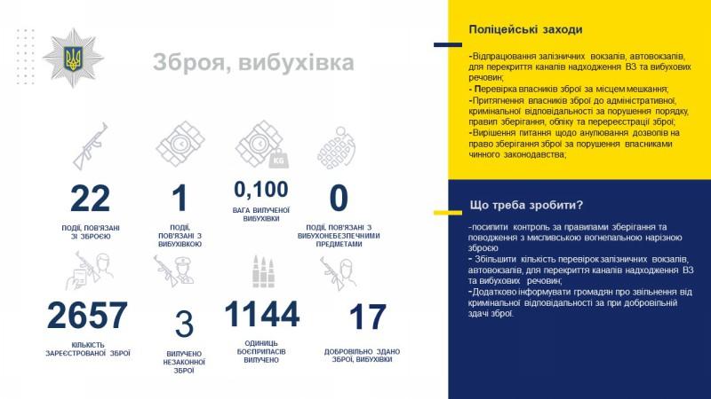 Звіт начальника поліції Покровська перед громадою за 4 місяця 2019 року, фото-24