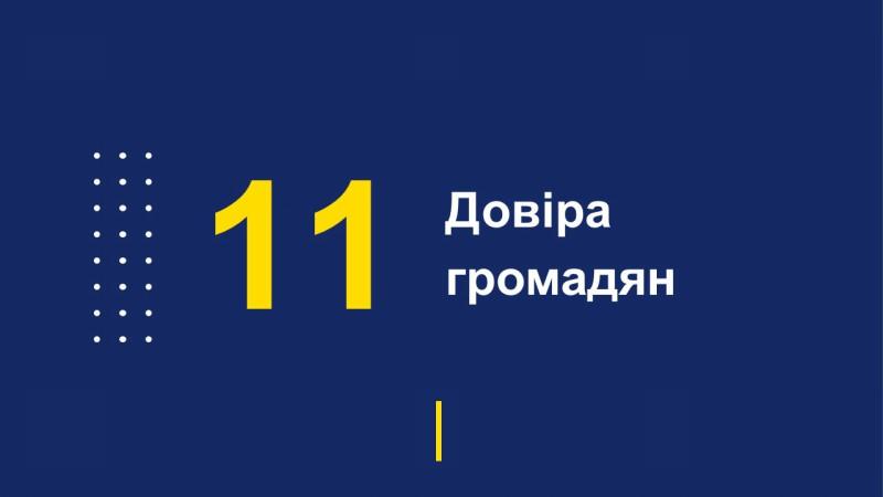 Звіт начальника поліції Покровська перед громадою за 4 місяця 2019 року, фото-25