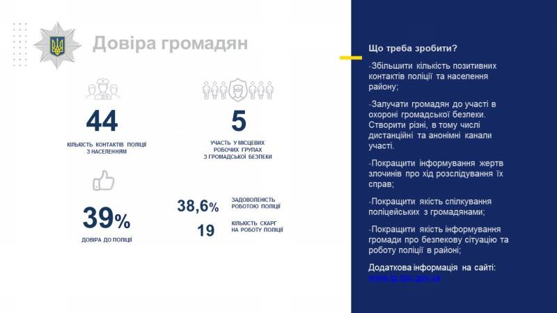 Звіт начальника поліції Покровська перед громадою за 4 місяця 2019 року, фото-26