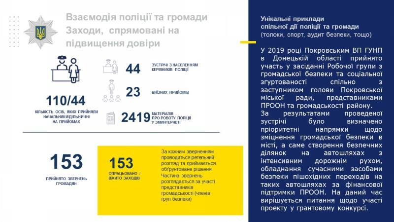 Звіт начальника поліції Покровська перед громадою за 4 місяця 2019 року, фото-27