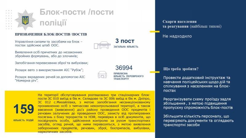Звіт начальника поліції Покровська перед громадою за 4 місяця 2019 року, фото-4