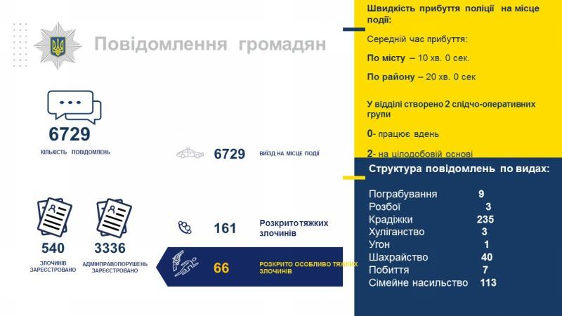 Звіт начальника поліції Покровська перед громадою за 4 місяця 2019 року, фото-8