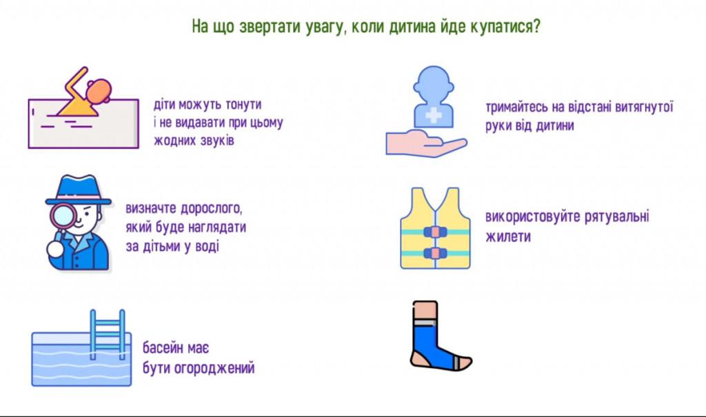 Поліція Покровська закликає дотримуватися безпеки на воді (ВІДЕО), фото-1